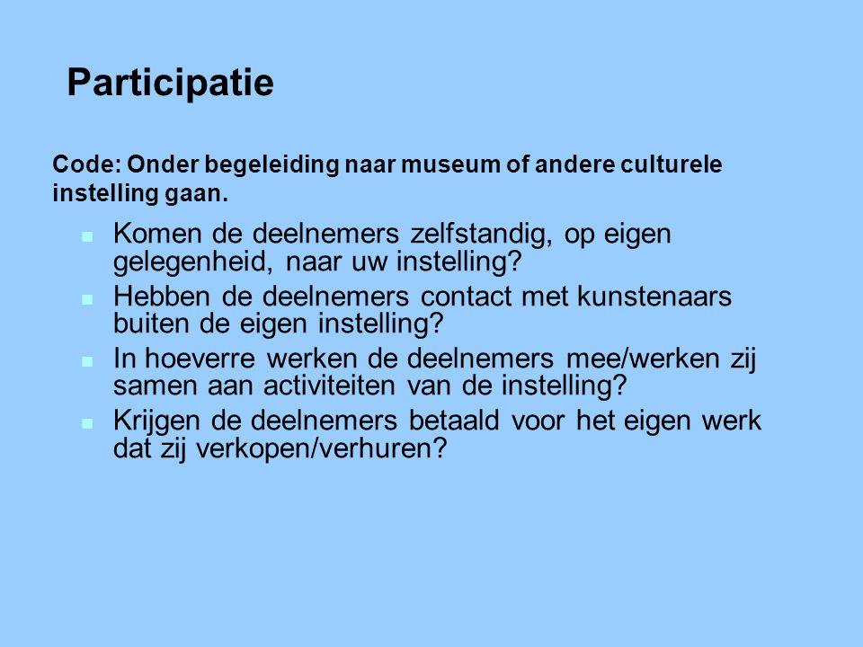 Code: Onder begeleiding naar museum of andere culturele instelling gaan. n Komen de deelnemers zelfstandig, op eigen gelegenheid, naar uw instelling?