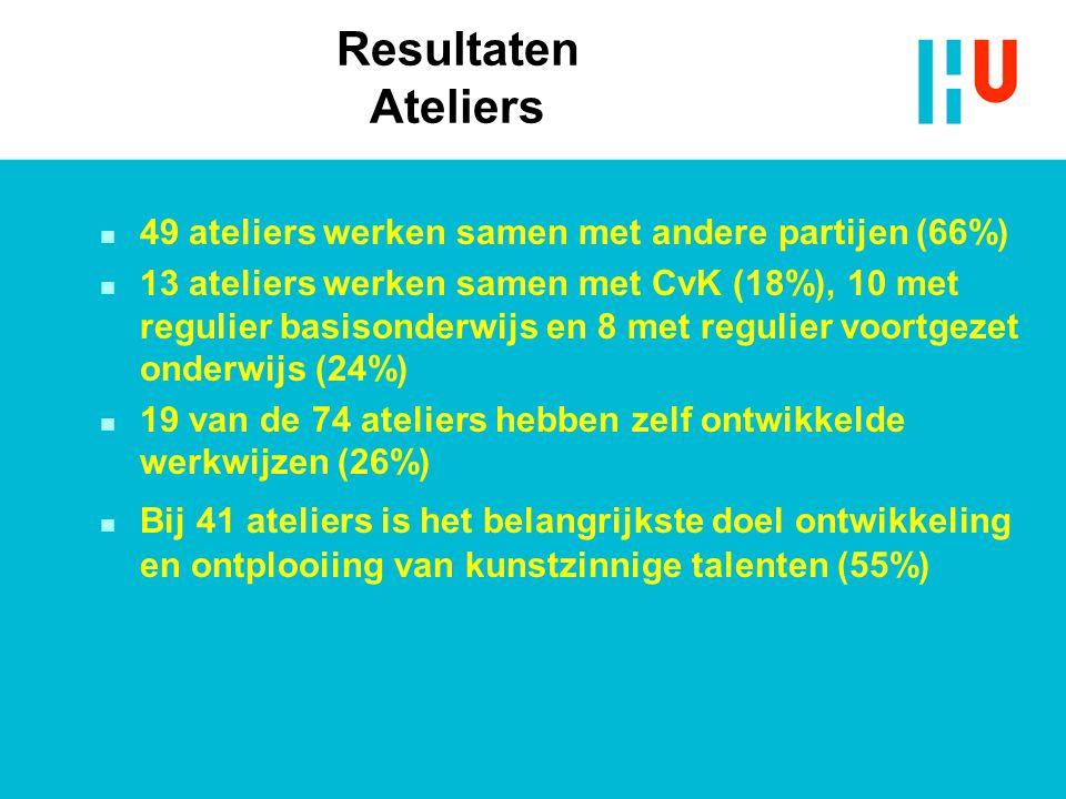 Resultaten Ateliers n 49 ateliers werken samen met andere partijen (66%) n 13 ateliers werken samen met CvK (18%), 10 met regulier basisonderwijs en 8