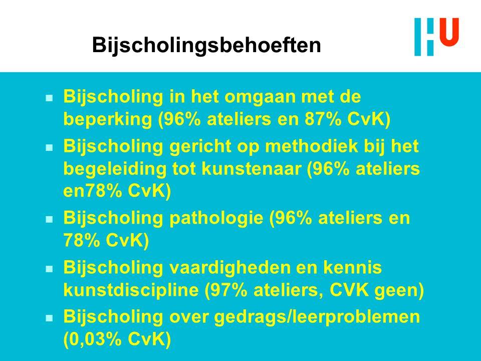 Bijscholingsbehoeften n Bijscholing in het omgaan met de beperking (96% ateliers en 87% CvK) n Bijscholing gericht op methodiek bij het begeleiding to