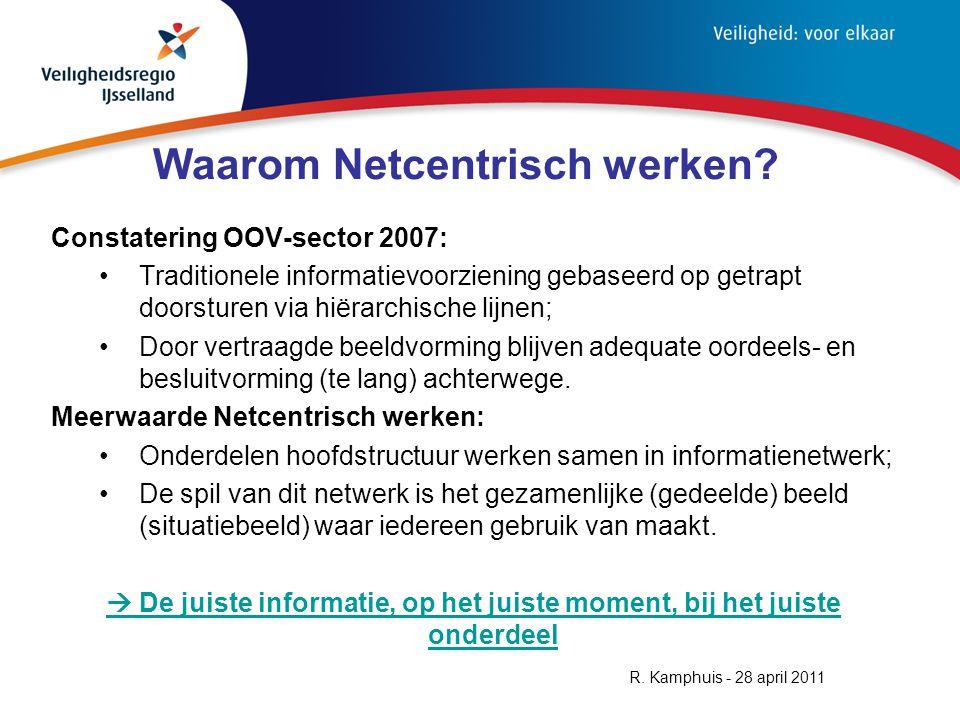 Projectorganisatie R. Kamphuis - 28 april 2011