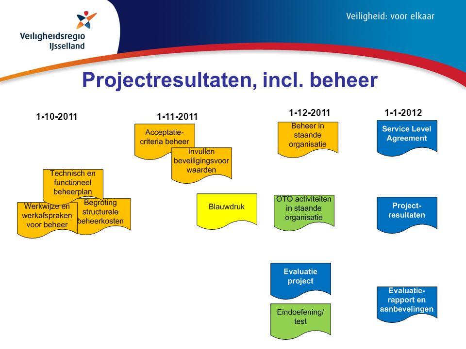 Projectresultaten, incl. beheer 1-1-20121-12-2011 1-11-20111-10-2011