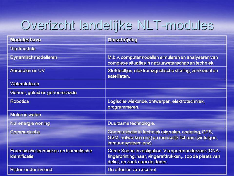 Overizcht landelijke NLT-modules Modules havo Omschrijving Startmodule Dynamisch modelleren M.b.v. computermodellen simuleren en analyseren van comple