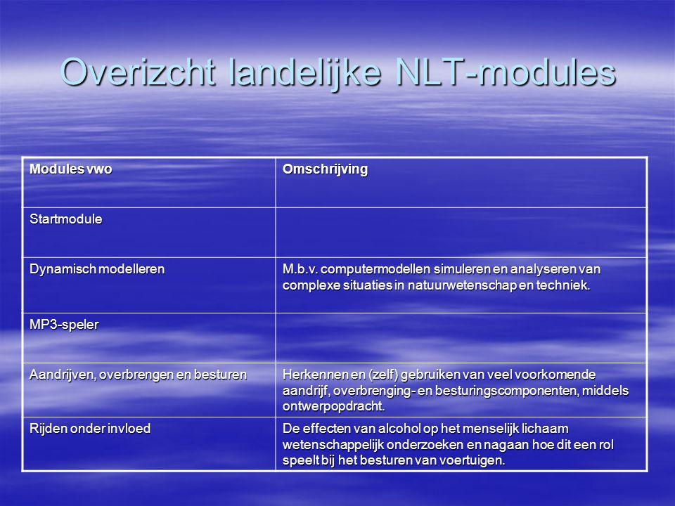 Overizcht landelijke NLT-modules Modules vwo Omschrijving Startmodule Dynamisch modelleren M.b.v. computermodellen simuleren en analyseren van complex