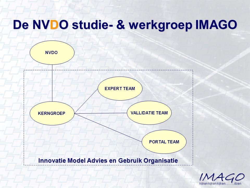 IMAGO kijken kijken kijken……...doen KERNGROEP PORTAL TEAM VALLIDATIE TEAM EXPERT TEAM NVDO De NVDO studie- & werkgroep IMAGO Innovatie Model Advies en