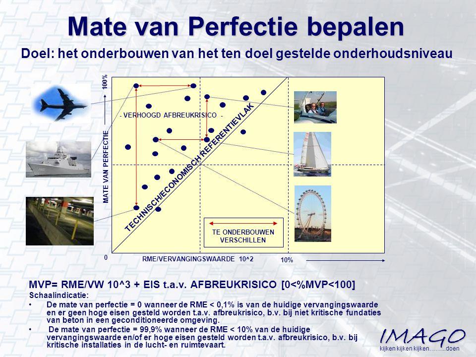 IMAGO kijken kijken kijken……...doen Mate van Perfectie bepalen MVP= RME/VW 10^3 + EIS t.a.v. AFBREUKRISICO [0<%MVP<100] Schaalindicatie: De mate van p