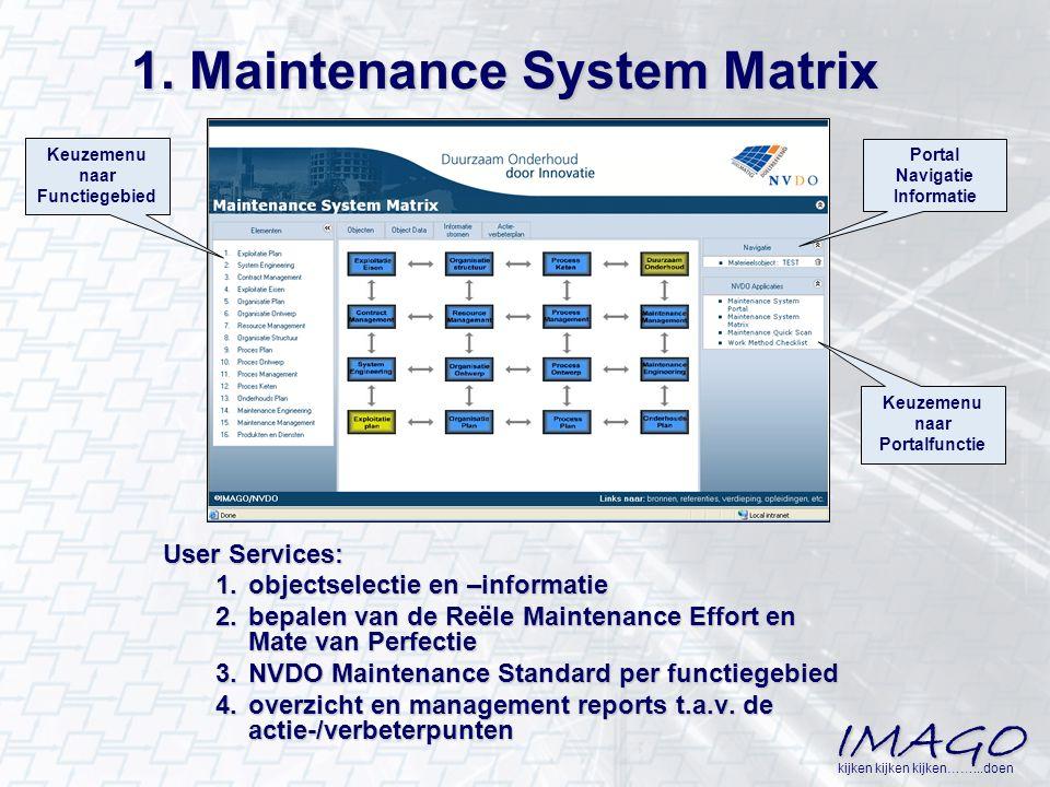 IMAGO kijken kijken kijken……...doen 1. Maintenance System Matrix User Services: 1.objectselectie en –informatie 2.bepalen van de Reële Maintenance Eff