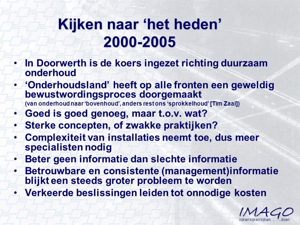 IMAGO kijken kijken kijken……...doen Kijken naar 'het heden' 2000-2005 In Doorwerth is de koers ingezet richting duurzaam onderhoud 'Onderhoudsland' he