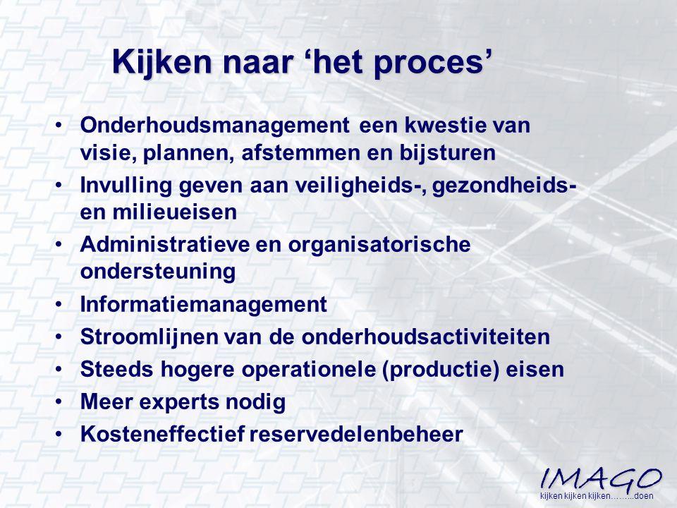 IMAGO kijken kijken kijken……...doen Kijken naar 'het proces' Onderhoudsmanagement een kwestie van visie, plannen, afstemmen en bijsturen Invulling gev