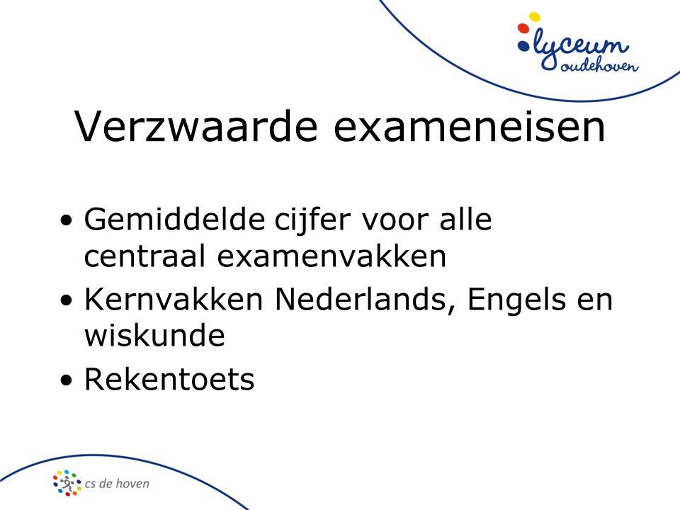 Verzwaarde exameneisen Gemiddelde cijfer voor alle centraal examenvakken Kernvakken Nederlands, Engels en wiskunde Rekentoets