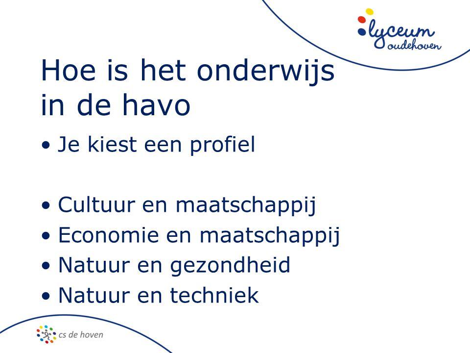 Voor elke leerling verplichte vakken Nederlands Engels Maatschappijleer CKV (met PA) Gymnastiek Godsdienst Profiel Werk Stuk (PWS)