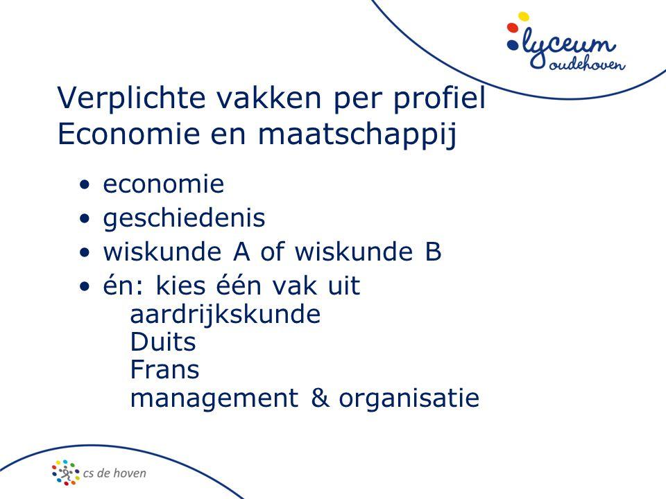 Verplichte vakken per profiel Economie en maatschappij economie geschiedenis wiskunde A of wiskunde B én: kies één vak uit aardrijkskunde Duits Frans management & organisatie