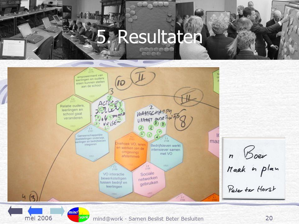 mei 2006 mind@work - Samen Beslist Beter Besluiten 20 5. Resultaten