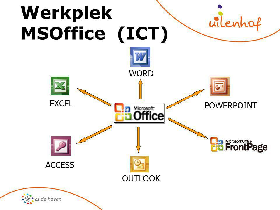Werkplek MSOffice (ICT) EXCEL ACCESS OUTLOOK POWERPOINT WORD