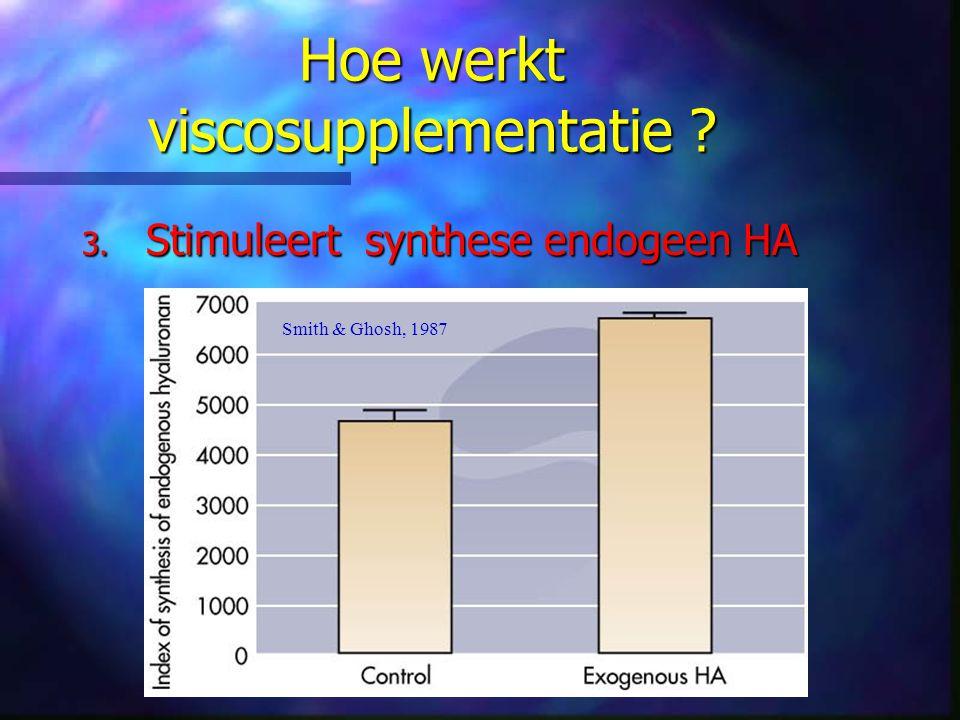 Hoe werkt viscosupplementatie ? 3. Stimuleert synthese endogeen HA Smith & Ghosh, 1987