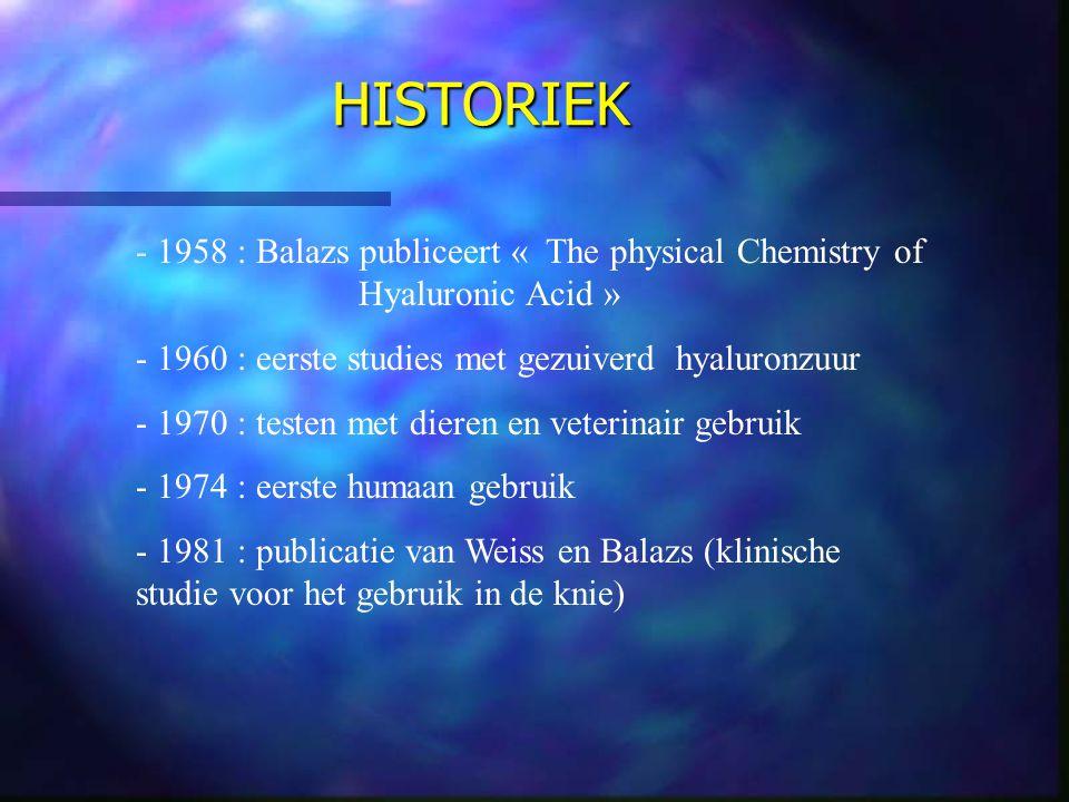 HISTORIEK - 1958 : Balazs publiceert « The physical Chemistry of Hyaluronic Acid » - 1960 : eerste studies met gezuiverd hyaluronzuur - 1970 : testen met dieren en veterinair gebruik - 1974 : eerste humaan gebruik - 1981 : publicatie van Weiss en Balazs (klinische studie voor het gebruik in de knie)