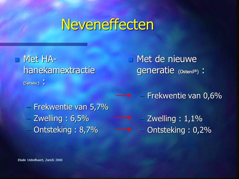 Neveneffecten n Met HA- hanekamextractie (Synvisc) : –Frekwentie van 5,7% –Zwelling : 6,5% –Ontsteking : 8,7% n Met de nieuwe generatie (Ostenil ® ) : –Frekwentie van 0,6% –Zwelling : 1,1% –Ontsteking : 0,2% Etude Uebelhaert, Zurich 2000
