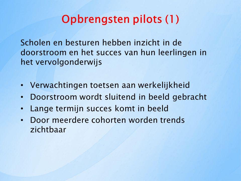 Opbrengsten pilots (2) De doorstroomcijfers geven aanknopingspunten voor het LOB-beleid LOB-maatregelen nemen om knelpunten doorstroom aan te pakken Actie ondernemen met het team Banden met het vervolgonderwijs aanhalen
