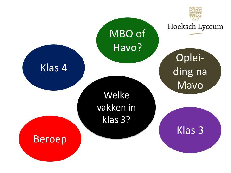 Welke vakken in klas 3 Klas 4 Klas 3 MBO of Havo Beroep Oplei- ding na Mavo