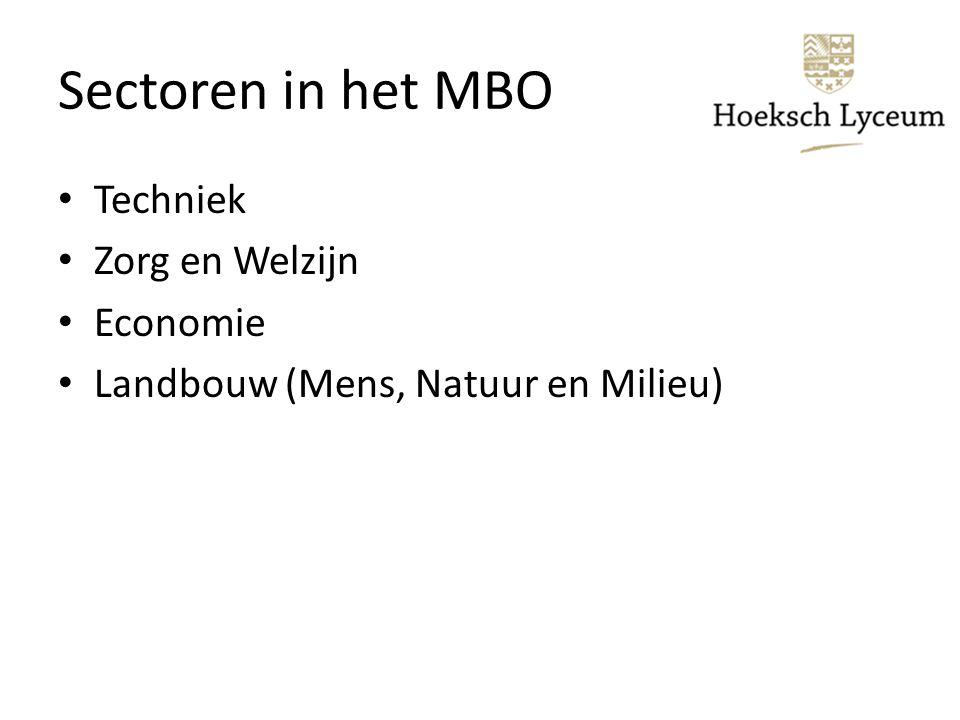 Sectoren in het MBO Techniek Zorg en Welzijn Economie Landbouw (Mens, Natuur en Milieu)