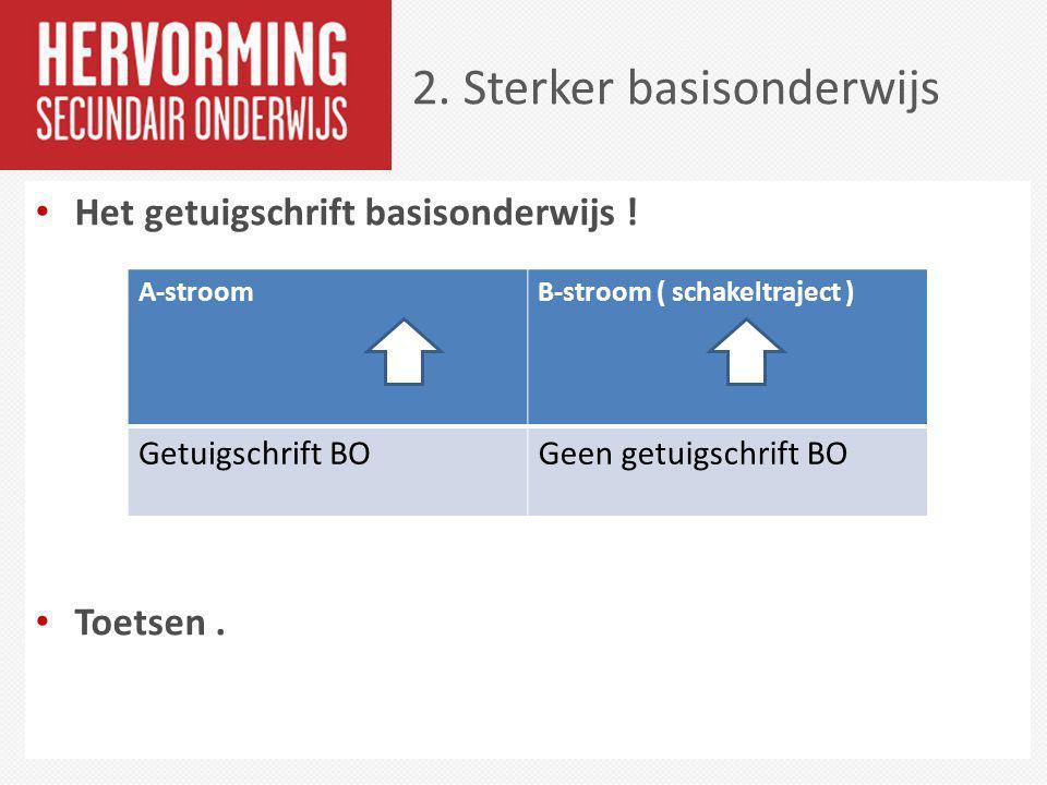 Het getuigschrift basisonderwijs ! Toetsen. 2. Sterker basisonderwijs A-stroomB-stroom ( schakeltraject ) Getuigschrift BOGeen getuigschrift BO