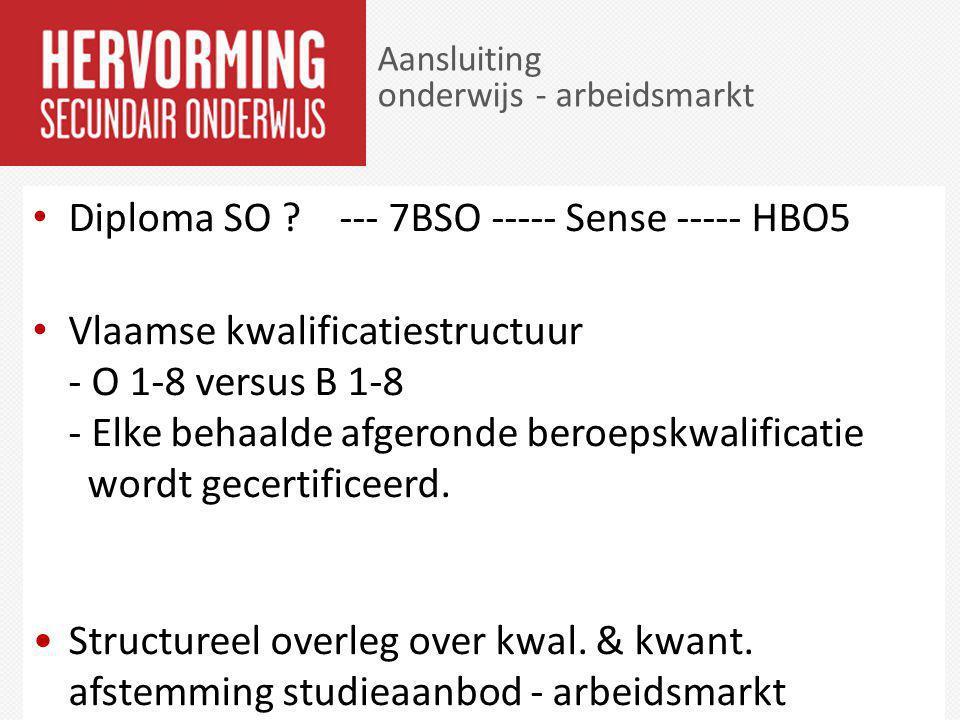 Diploma SO ? --- 7BSO ----- Sense ----- HBO5 Vlaamse kwalificatiestructuur - O 1-8 versus B 1-8 - Elke behaalde afgeronde beroepskwalificatie wordt ge