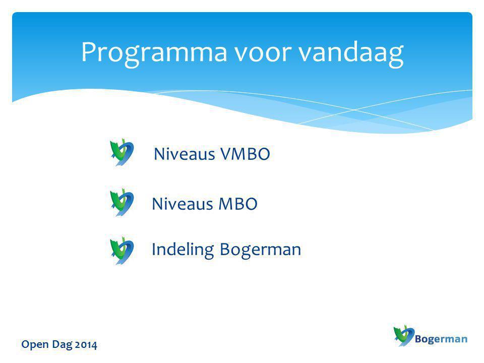 Open Dag 2014 Niveaus VMBO Niveaus MBO Indeling Bogerman Programma voor vandaag