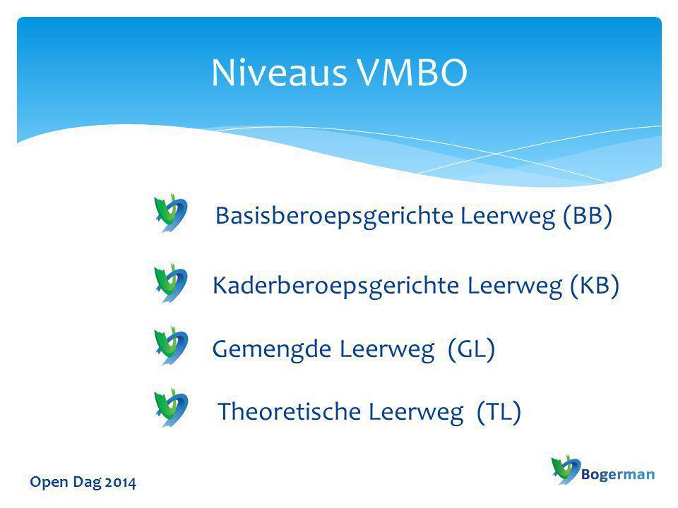 Open Dag 2014 Basisberoepsgerichte Leerweg (BB) Kaderberoepsgerichte Leerweg (KB) Gemengde Leerweg (GL) Theoretische Leerweg (TL) Niveaus VMBO