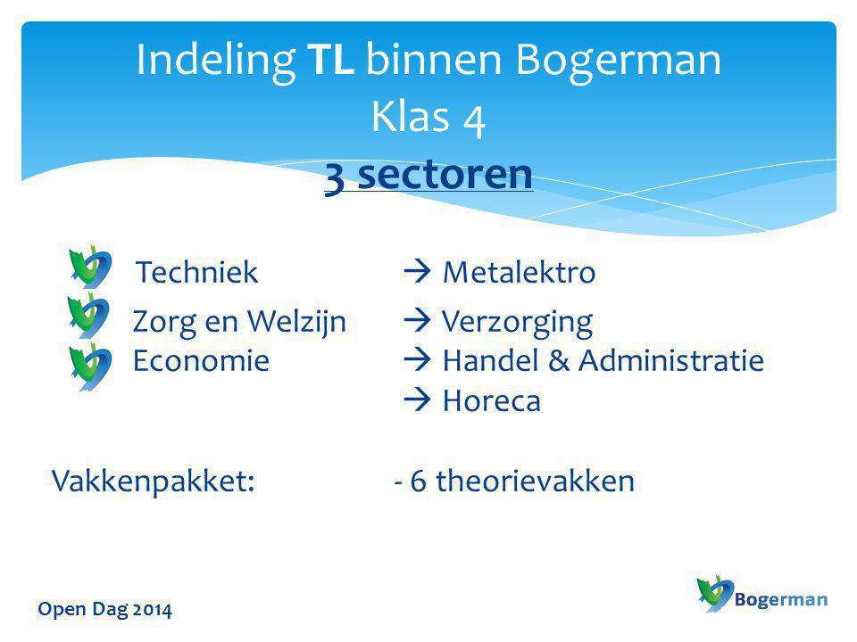 Open Dag 2014 Techniek  Metalektro Zorg en Welzijn  Verzorging Economie  Handel & Administratie  Horeca Vakkenpakket: - 6 theorievakken Indeling T