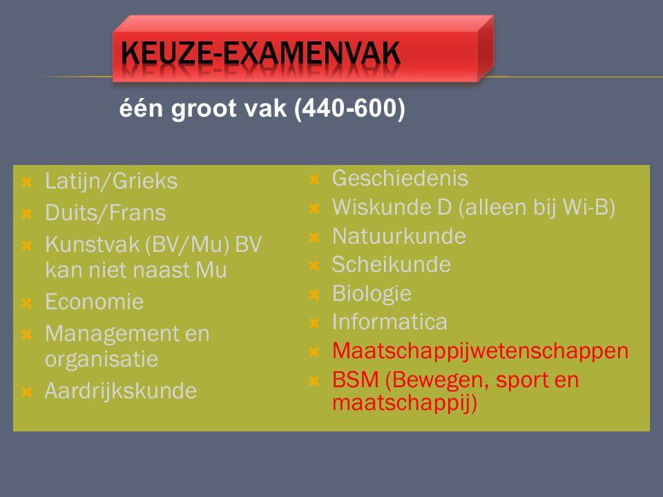  Latijn/Grieks  Duits/Frans  Kunstvak (BV/Mu) BV kan niet naast Mu  Economie  Management en organisatie  Aardrijkskunde  Geschiedenis  Wiskunde D (alleen bij Wi-B)  Natuurkunde  Scheikunde  Biologie  Informatica  Maatschappijwetenschappen  BSM (Bewegen, sport en maatschappij) één groot vak (440-600)