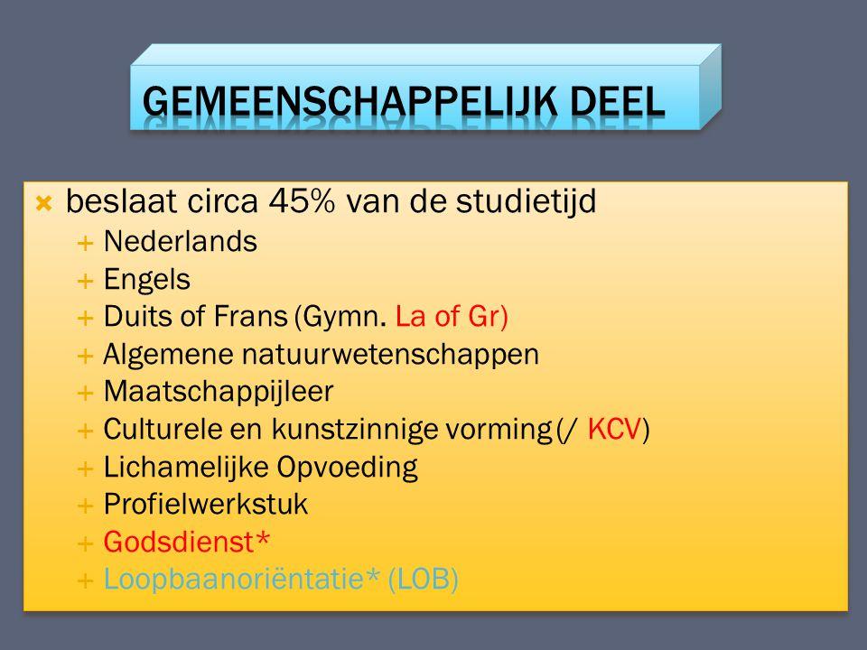  beslaat circa 45% van de studietijd  Nederlands  Engels  Duits of Frans (Gymn. La of Gr)  Algemene natuurwetenschappen  Maatschappijleer  Cult