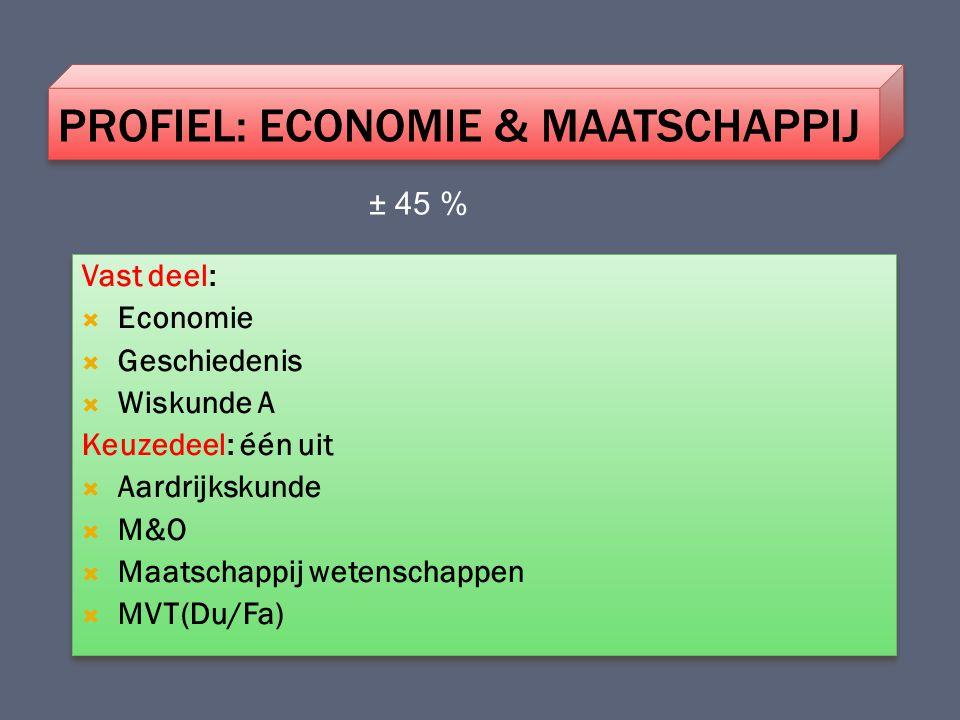 PROFIEL: ECONOMIE & MAATSCHAPPIJ Vast deel:  Economie  Geschiedenis  Wiskunde A Keuzedeel: één uit  Aardrijkskunde  M&O  Maatschappij wetenschappen  MVT(Du/Fa) Vast deel:  Economie  Geschiedenis  Wiskunde A Keuzedeel: één uit  Aardrijkskunde  M&O  Maatschappij wetenschappen  MVT(Du/Fa) ± 45 %