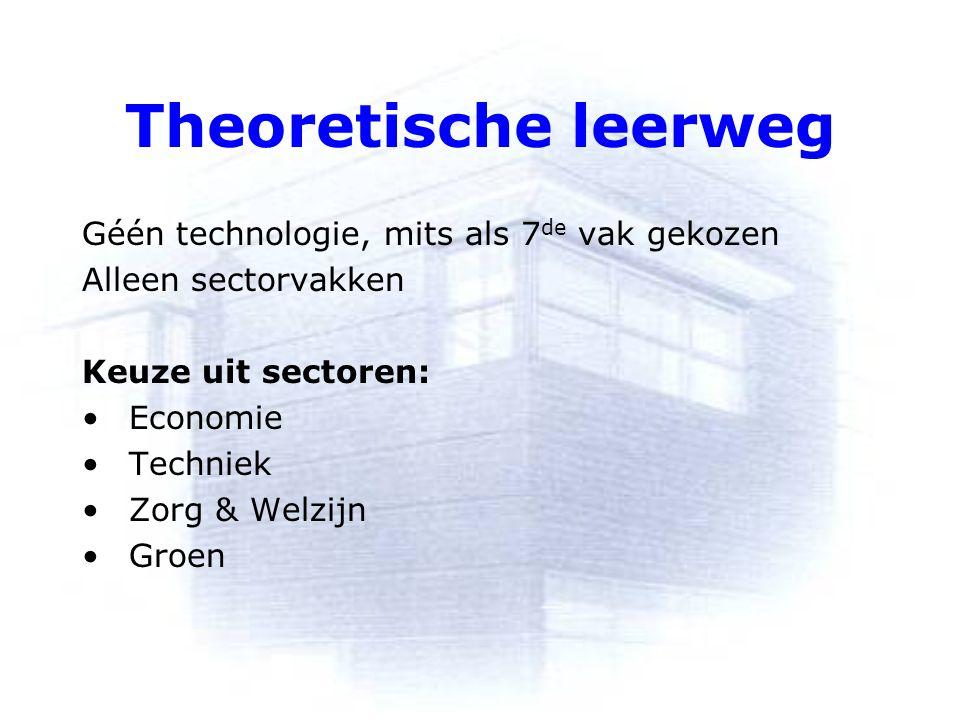 Theoretische leerweg Géén technologie, mits als 7 de vak gekozen Alleen sectorvakken Keuze uit sectoren: Economie Techniek Zorg & Welzijn Groen