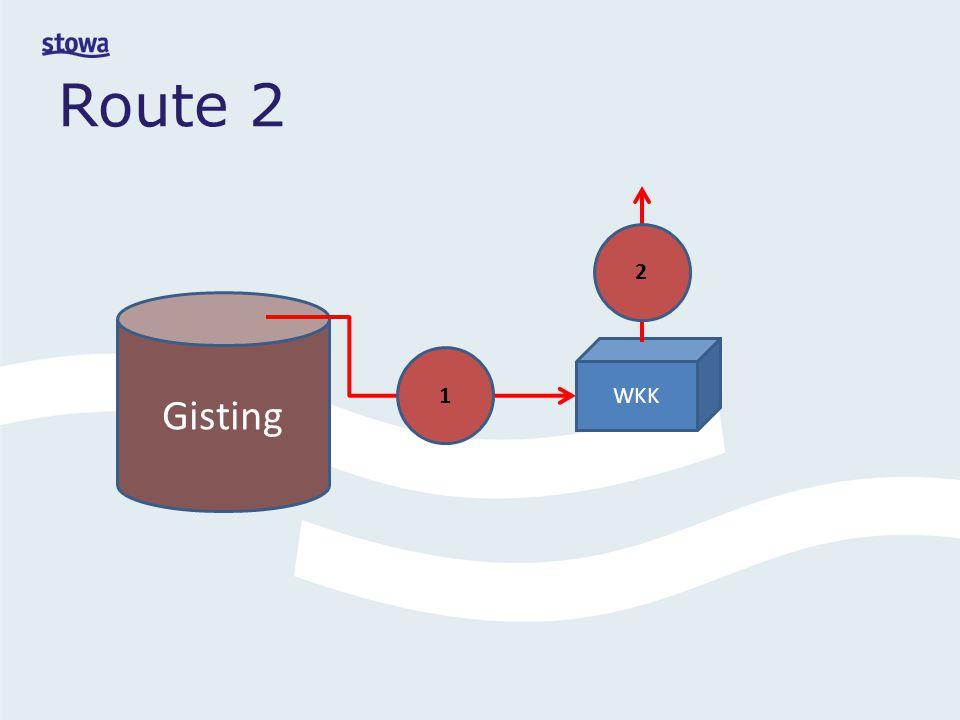 Route 2 Gisting WKK 1 2