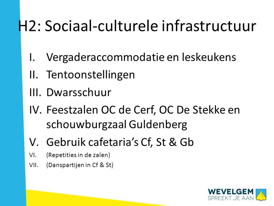 H2: Sociaal-culturele infrastructuur I.Vergaderaccommodatie en leskeukens II.Tentoonstellingen III.Dwarsschuur IV.Feestzalen OC de Cerf, OC De Stekke