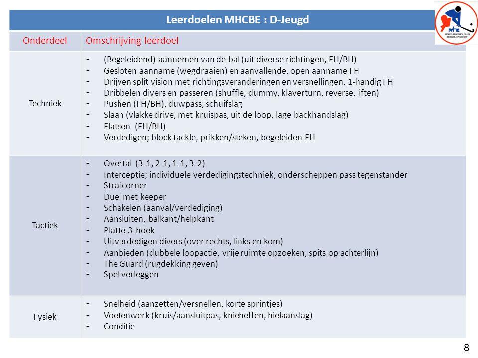8 Leerdoelen MHCBE : D-Jeugd OnderdeelOmschrijving leerdoel Techniek - (Begeleidend) aannemen van de bal (uit diverse richtingen, FH/BH) - Gesloten aa