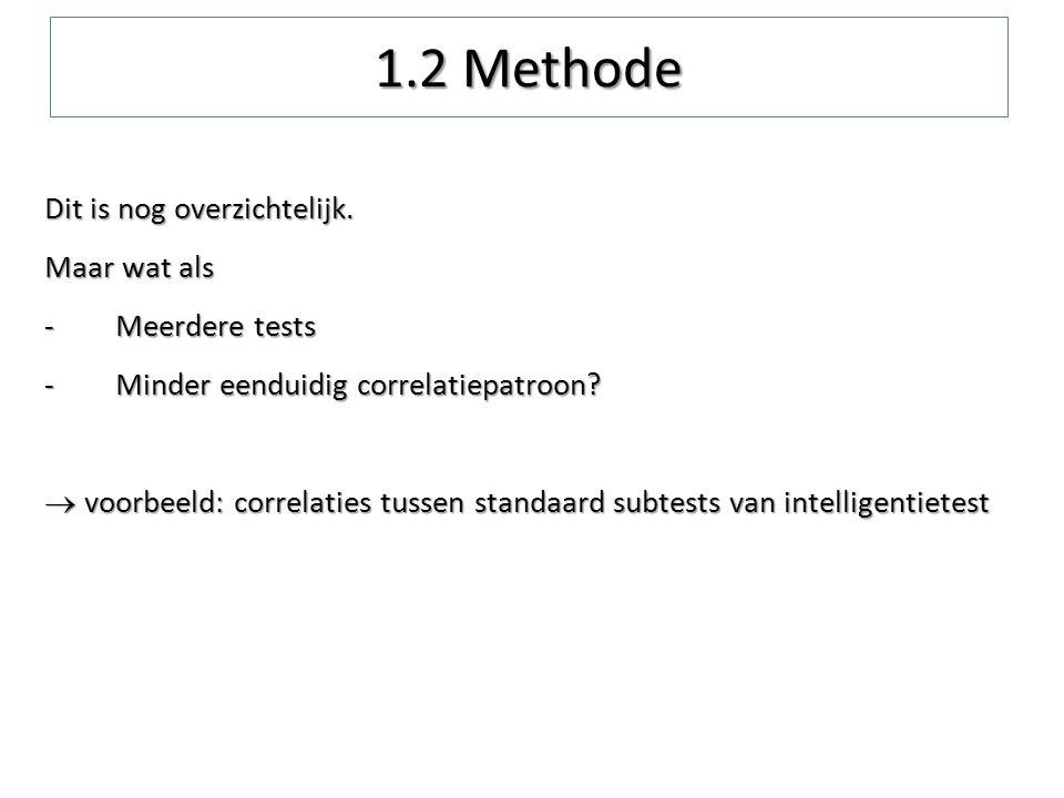 Dit is nog overzichtelijk. Maar wat als -Meerdere tests -Minder eenduidig correlatiepatroon?  voorbeeld: correlaties tussen standaard subtests van in