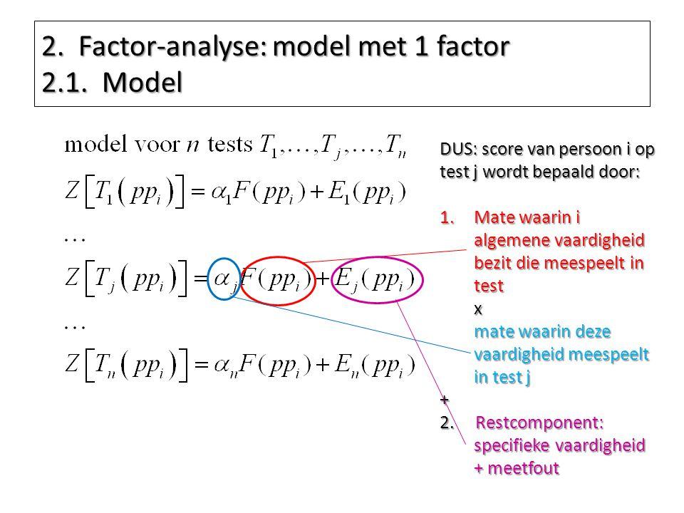 2. Factor-analyse: model met 1 factor 2.1. Model DUS: score van persoon i op test j wordt bepaald door: 1.Mate waarin i algemene vaardigheid bezit die