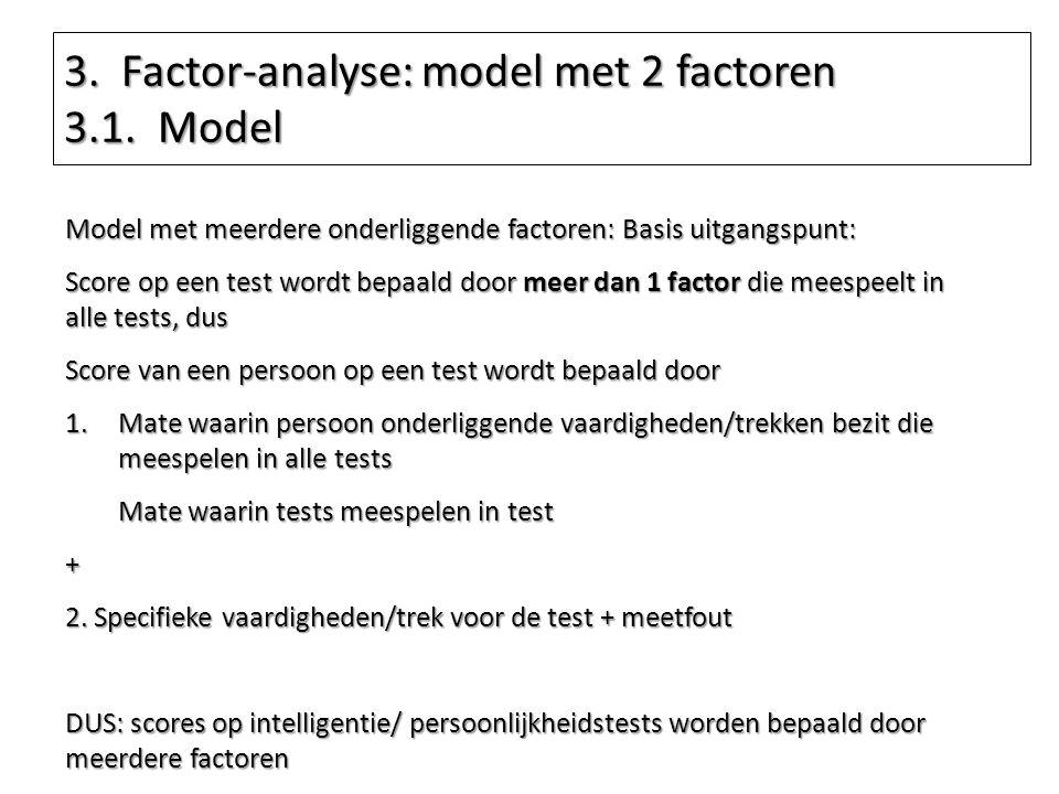 3. Factor-analyse: model met 2 factoren 3.1. Model Model met meerdere onderliggende factoren: Basis uitgangspunt: Score op een test wordt bepaald door