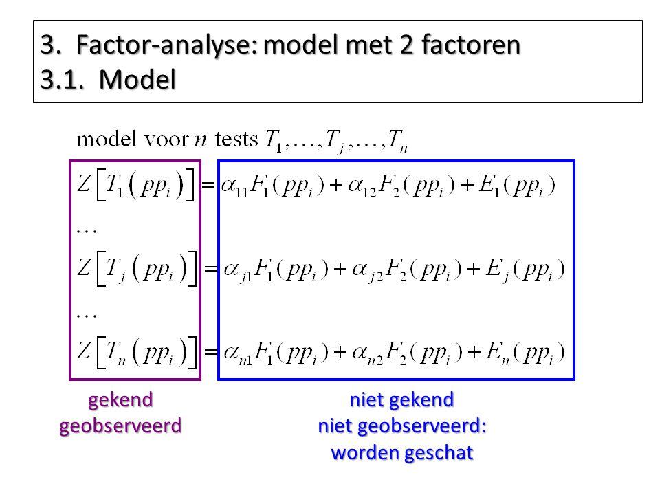 3. Factor-analyse: model met 2 factoren 3.1. Model gekendgeobserveerd niet gekend niet geobserveerd: worden geschat