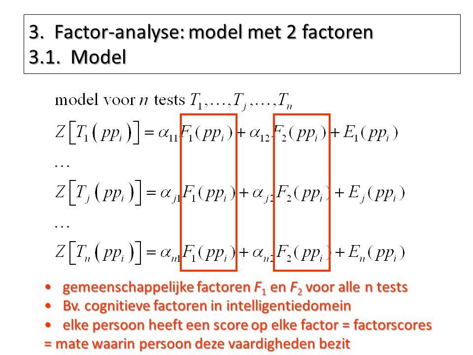 3. Factor-analyse: model met 2 factoren 3.1. Model gemeenschappelijke factoren F 1 en F 2 voor alle n testsgemeenschappelijke factoren F 1 en F 2 voor