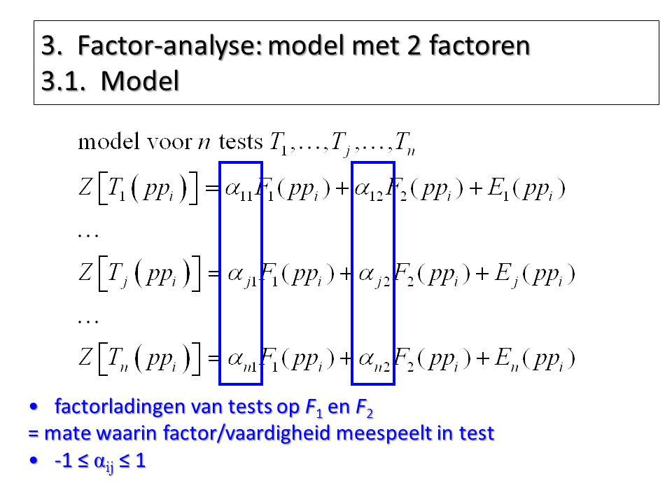 3. Factor-analyse: model met 2 factoren 3.1. Model factorladingen van tests op F 1 en F 2factorladingen van tests op F 1 en F 2 = mate waarin factor/v