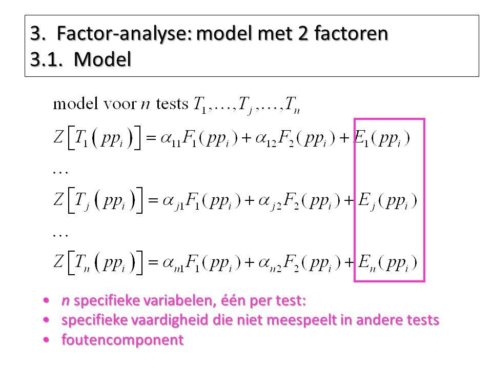 3. Factor-analyse: model met 2 factoren 3.1. Model n specifieke variabelen, één per test:n specifieke variabelen, één per test: specifieke vaardigheid