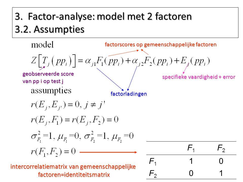geobserveerde score van pp i op test j 3. Factor-analyse: model met 2 factoren 3.2. Assumpties F1F1 F2F2 F1F1 10 F2F2 01 intercorrelatiematrix van gem