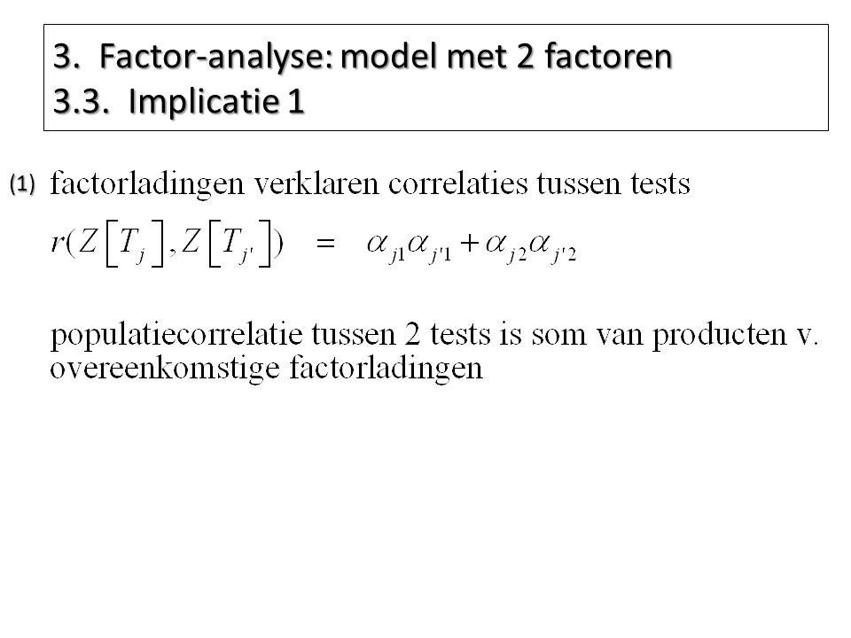 3. Factor-analyse: model met 2 factoren 3.3. Implicatie 1 (1)