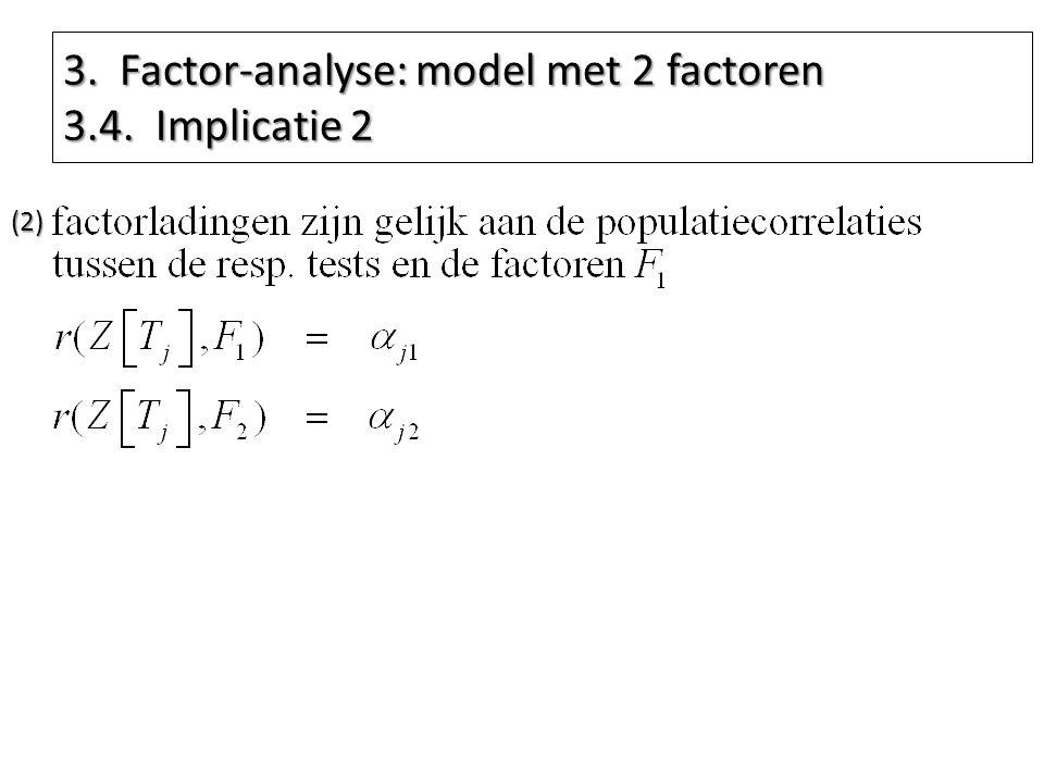 3. Factor-analyse: model met 2 factoren 3.4. Implicatie 2 (2)
