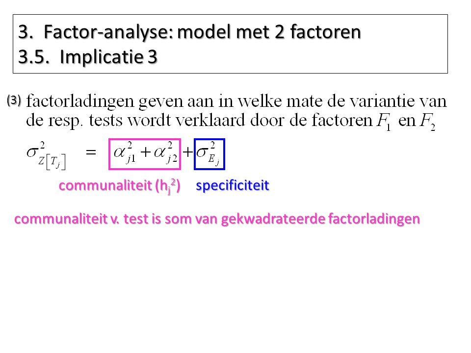 3. Factor-analyse: model met 2 factoren 3.5. Implicatie 3 specificiteit communaliteit (h j 2 ) communaliteit v. test is som van gekwadrateerde factorl