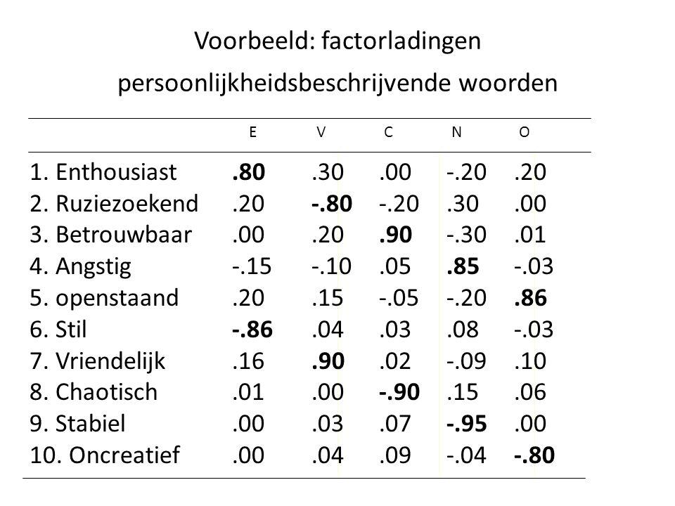 Voorbeeld: factorladingen persoonlijkheidsbeschrijvende woorden EVCNOEVCNO 1. Enthousiast.80.30.00 -.20.20 2. Ruziezoekend.20 -.80 -.20.30.00 3. Betro