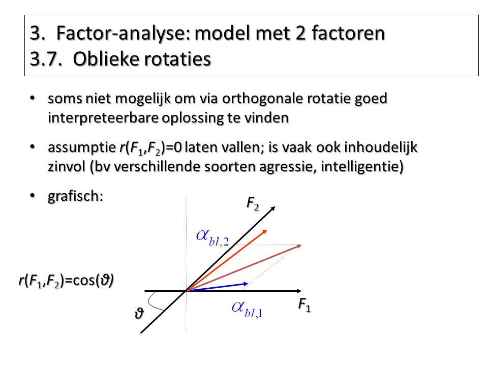3. Factor-analyse: model met 2 factoren 3.7. Oblieke rotaties soms niet mogelijk om via orthogonale rotatie goed interpreteerbare oplossing te vinden
