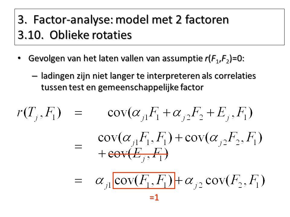 3. Factor-analyse: model met 2 factoren 3.10. Oblieke rotaties Gevolgen van het laten vallen van assumptie r(F 1,F 2 )=0: Gevolgen van het laten valle