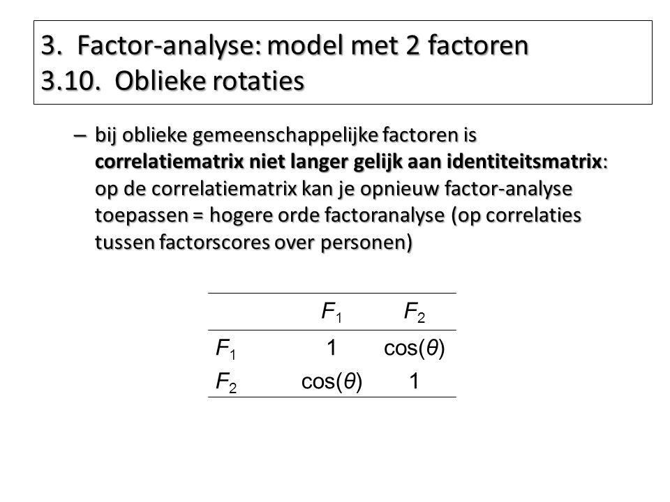 3. Factor-analyse: model met 2 factoren 3.10. Oblieke rotaties – bij oblieke gemeenschappelijke factoren is correlatiematrix niet langer gelijk aan id